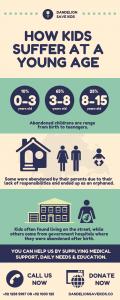 Шаблон инфографики в Canva