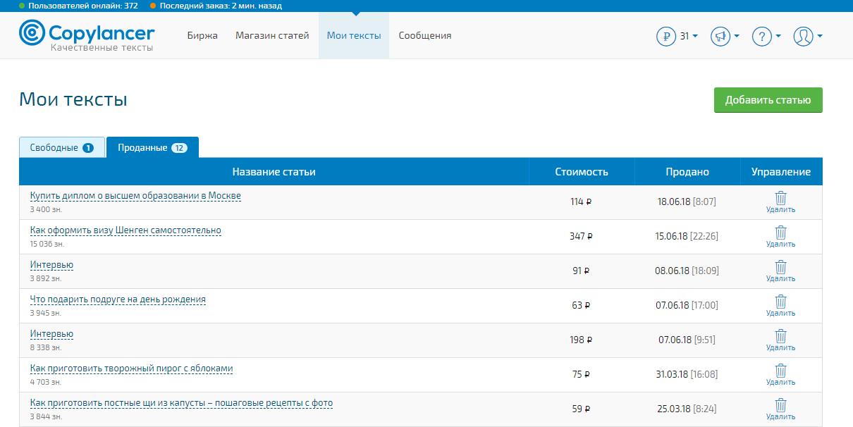 проданные статьи Copylancer