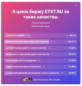 опрос о бирже Etxt