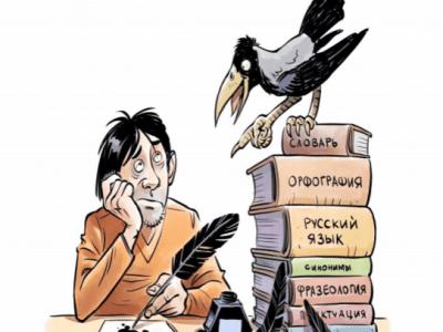 словарный запас копирайтера