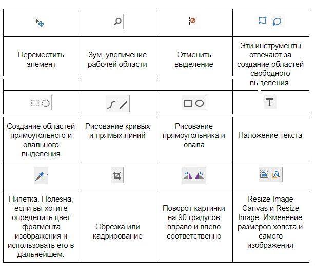 инструменты в графическом редакторе