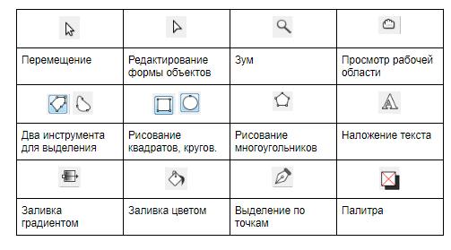 инструментарий программы SK1
